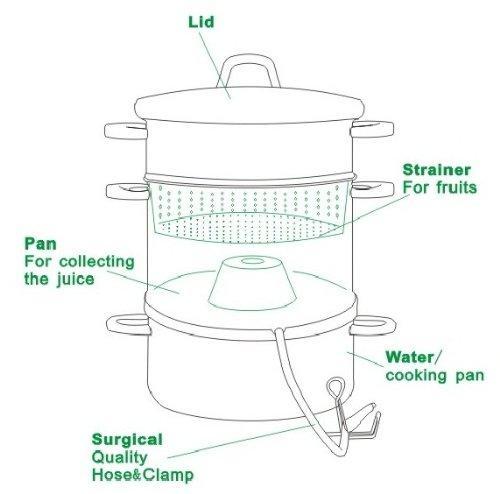 Steamer Juicer
