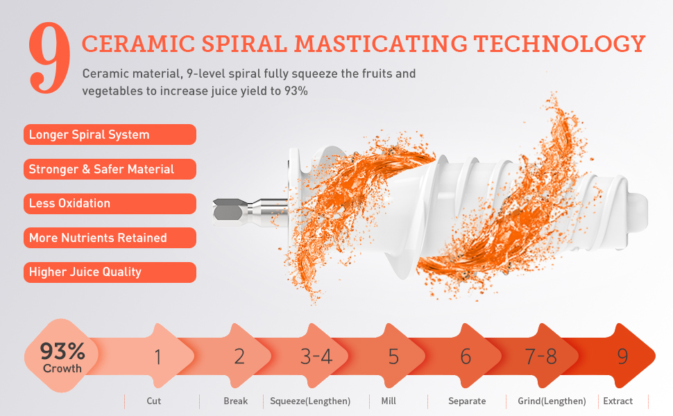 MEOMY Juicer Machines Slow Masticating